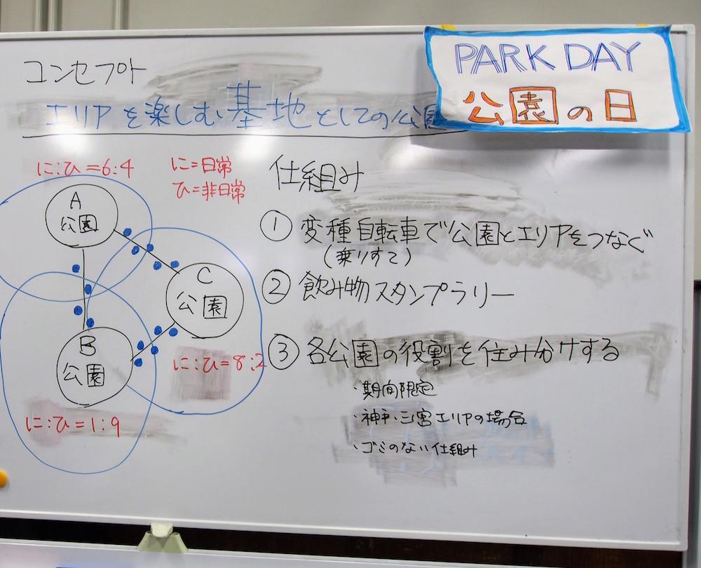 KIITO公園ゼミ