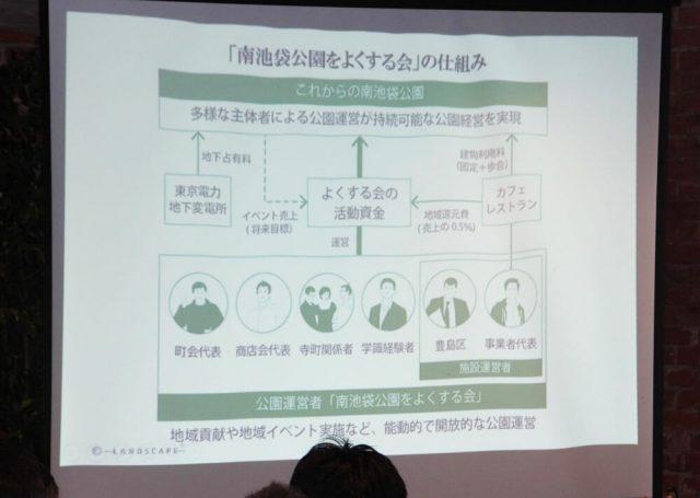 yokohama-park-life-1-report12